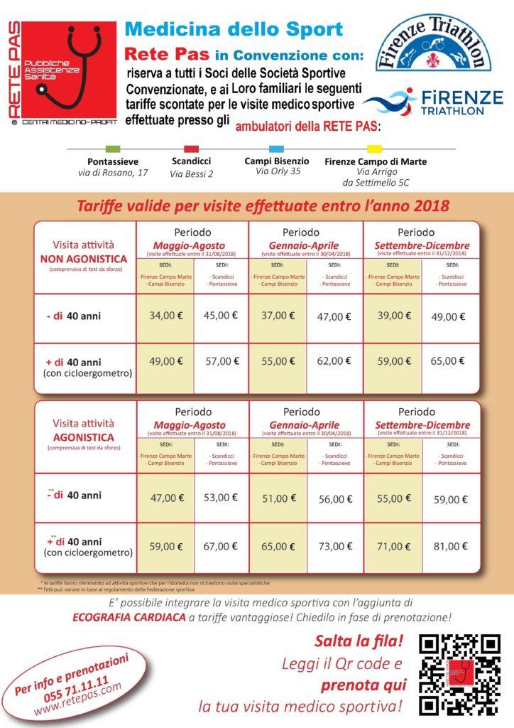 Convenzioni mediche Firenze Tri